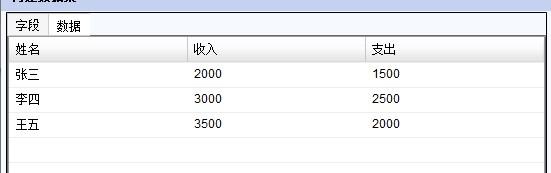 统计图-柱线组合统计图控制系列的显示类型