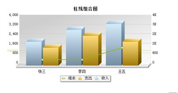 统计图-柱线组合统计图控制系列的显示类型5